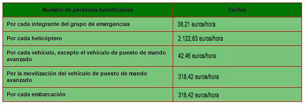 tasas rescate emergencias canarias